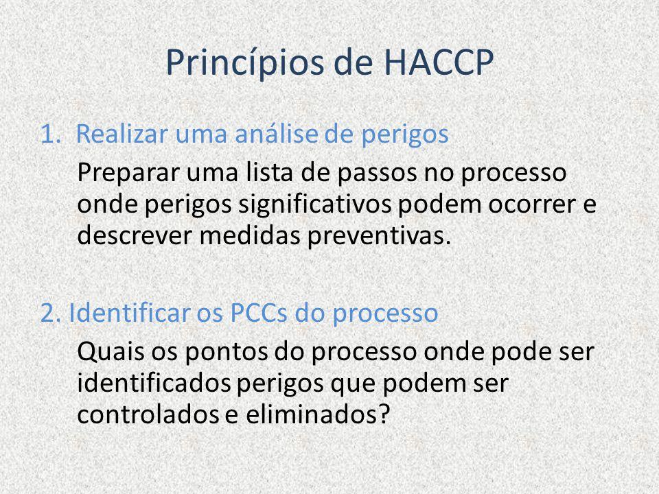 Princípios de HACCP