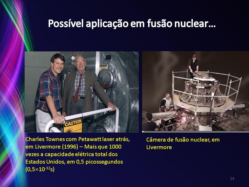 Possível aplicação em fusão nuclear…