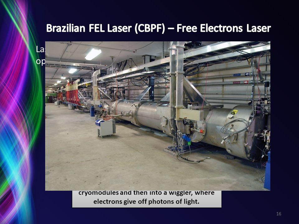 Brazilian FEL Laser (CBPF) – Free Electrons Laser