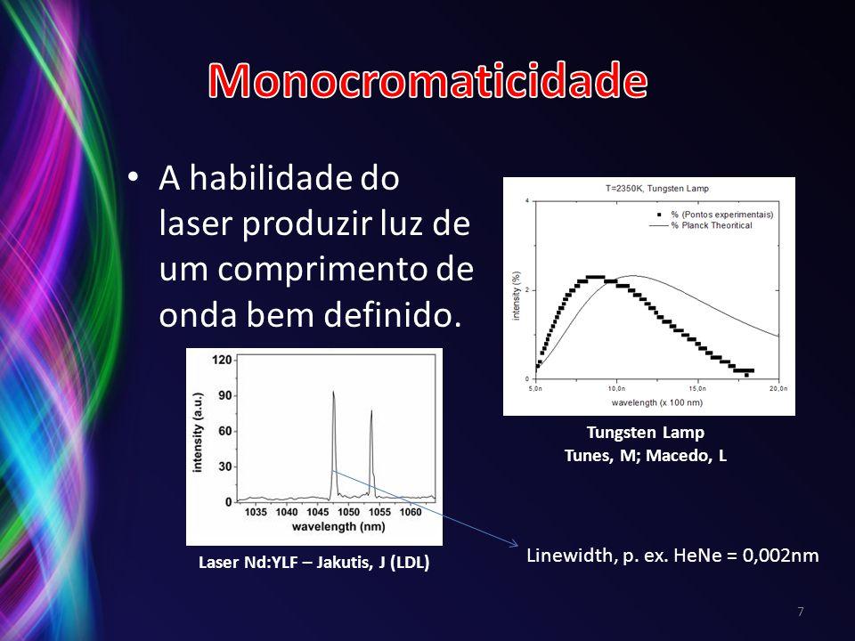 Tungsten Lamp Tunes, M; Macedo, L Laser Nd:YLF – Jakutis, J (LDL)