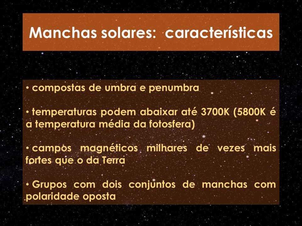 Manchas solares: características