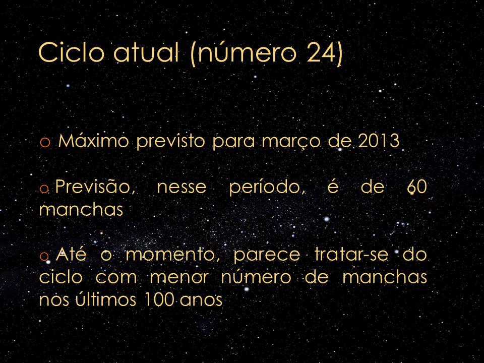 Máximo previsto para março de 2013
