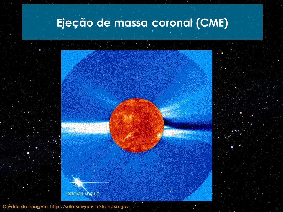 Ejeção de massa coronal (CME)