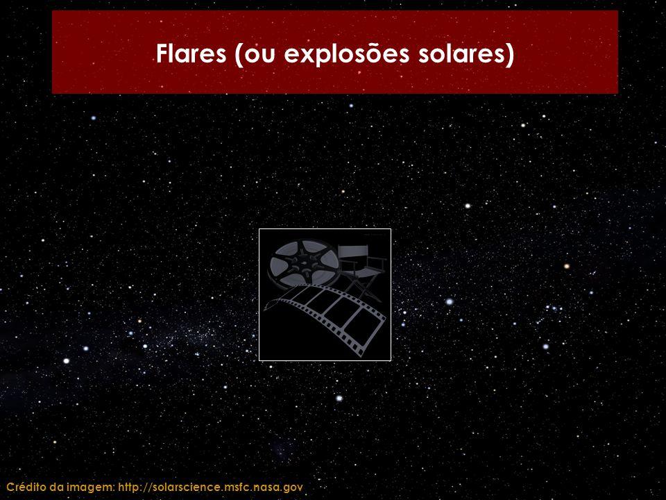 Flares (ou explosões solares)