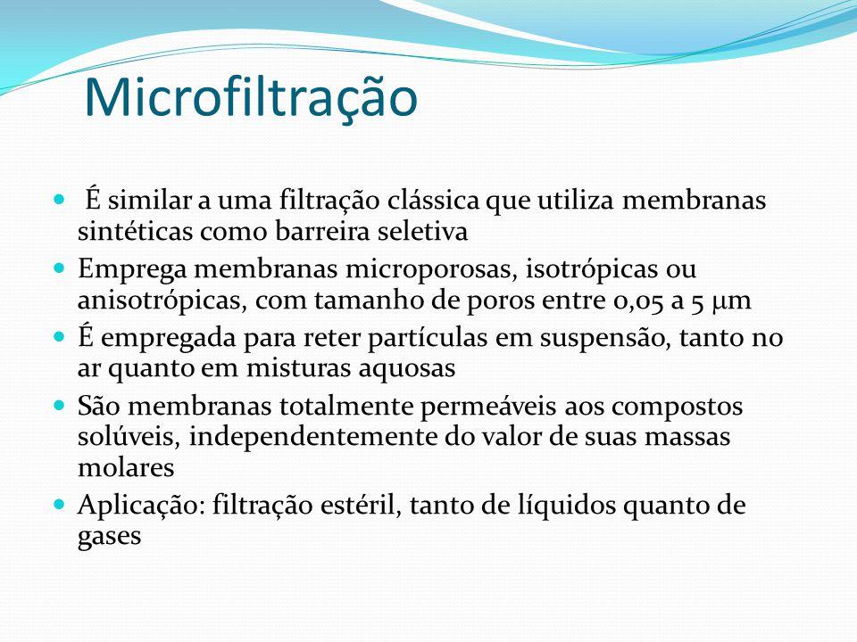 Microfiltração É similar a uma filtração clássica que utiliza membranas sintéticas como barreira seletiva.