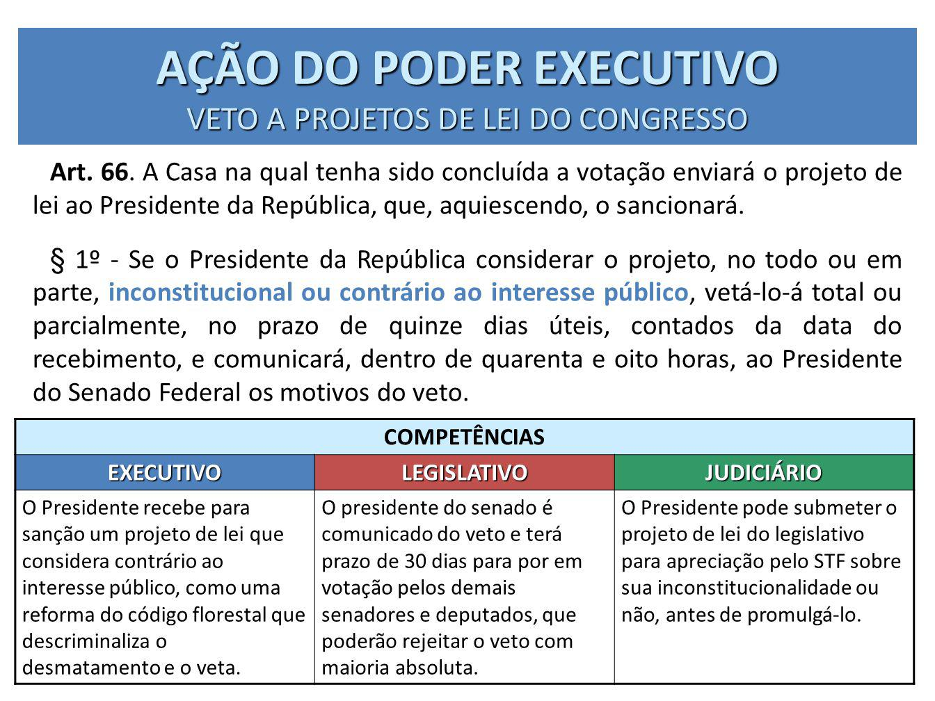 AÇÃO DO PODER EXECUTIVO VETO A PROJETOS DE LEI DO CONGRESSO