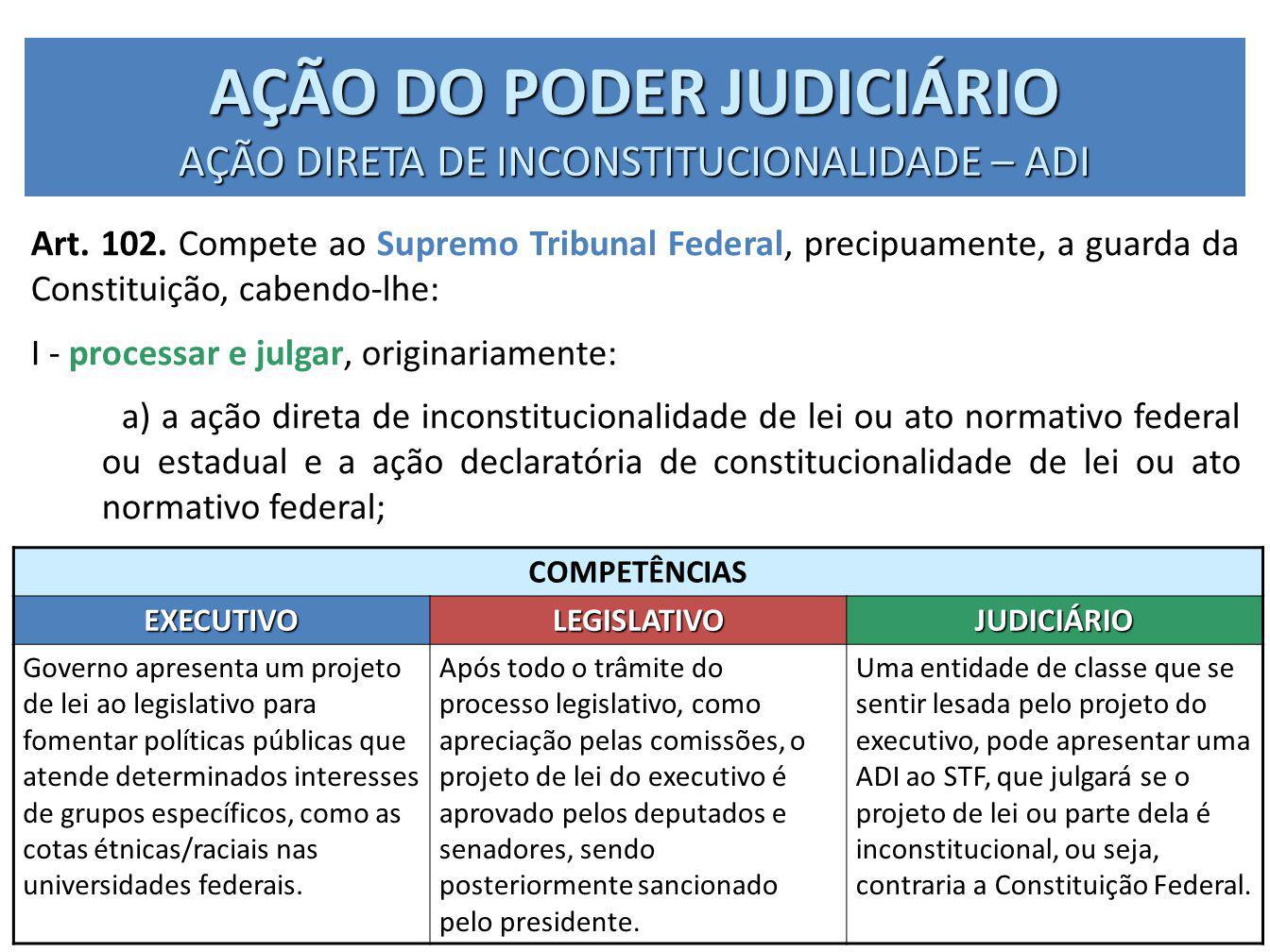 AÇÃO DO PODER JUDICIÁRIO AÇÃO DIRETA DE INCONSTITUCIONALIDADE – ADI