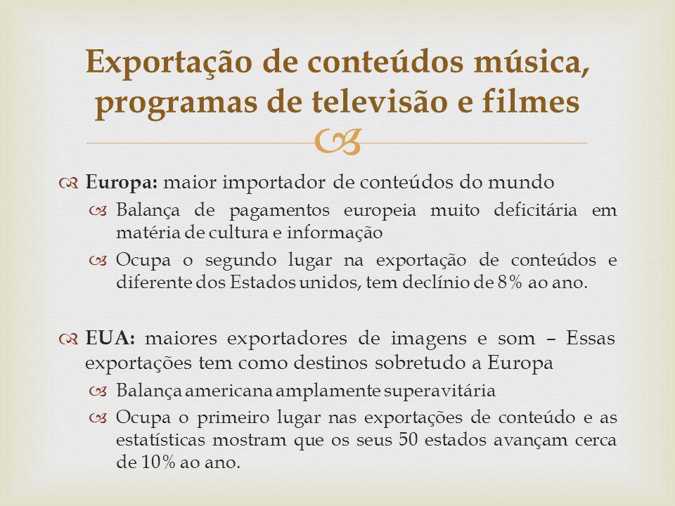 Exportação de conteúdos música, programas de televisão e filmes
