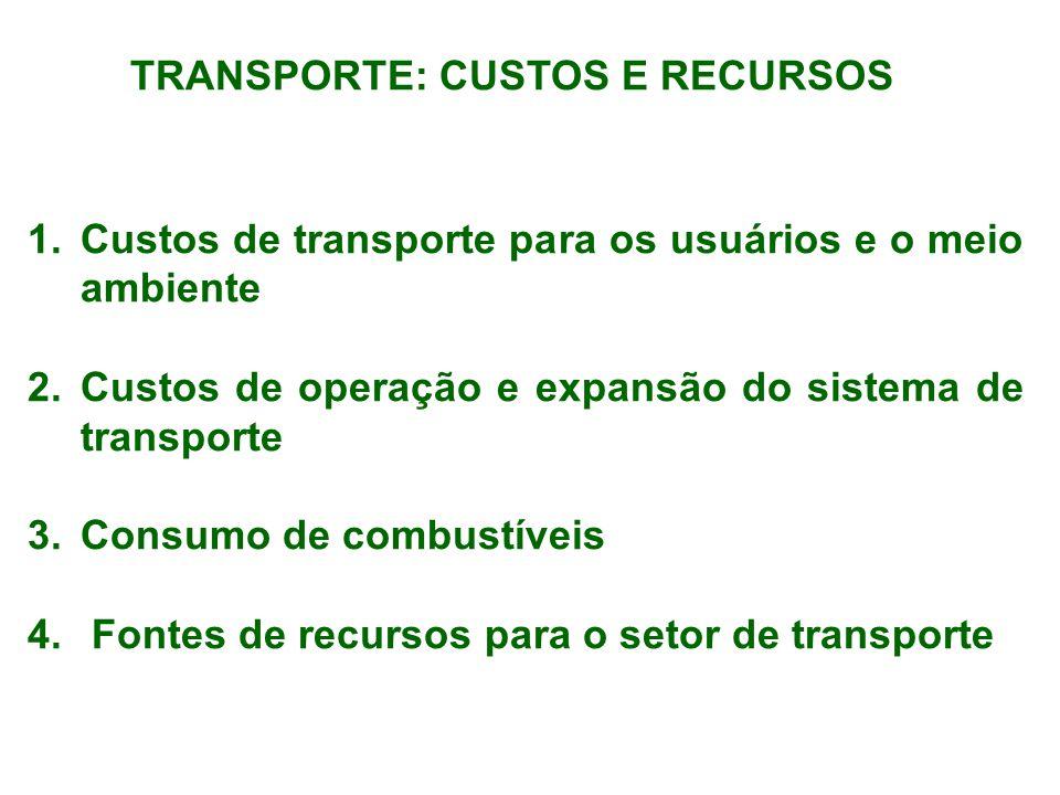 TRANSPORTE: CUSTOS E RECURSOS