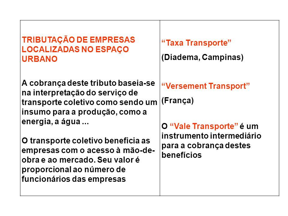 TRIBUTAÇÃO DE EMPRESAS LOCALIZADAS NO ESPAÇO URBANO