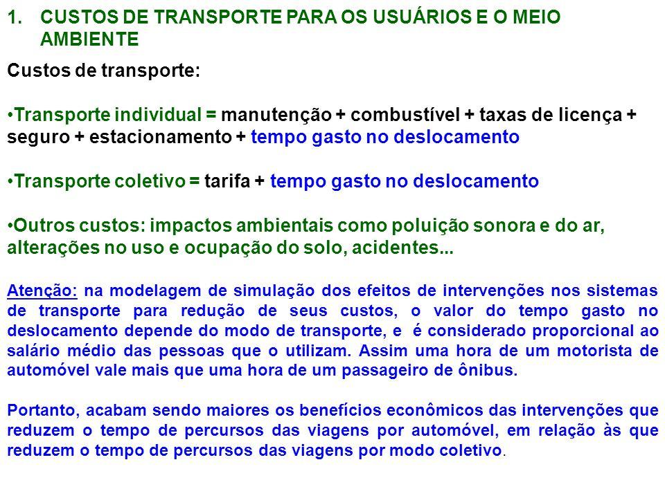 CUSTOS DE TRANSPORTE PARA OS USUÁRIOS E O MEIO AMBIENTE