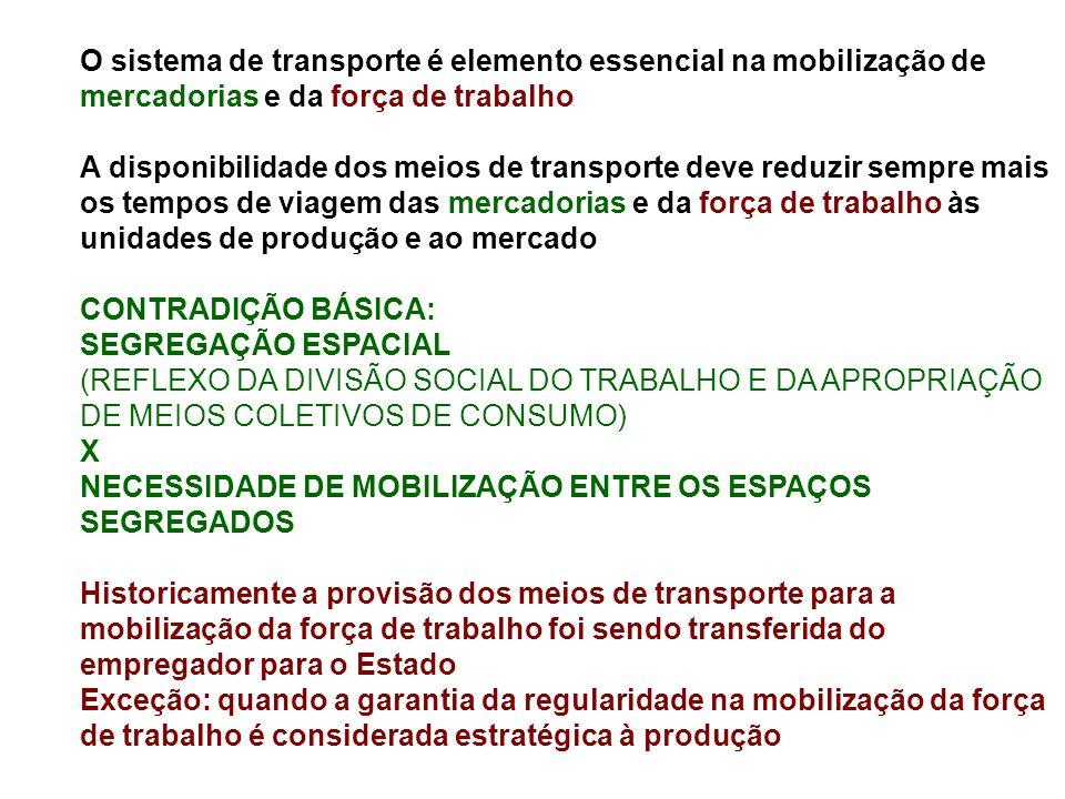 O sistema de transporte é elemento essencial na mobilização de mercadorias e da força de trabalho