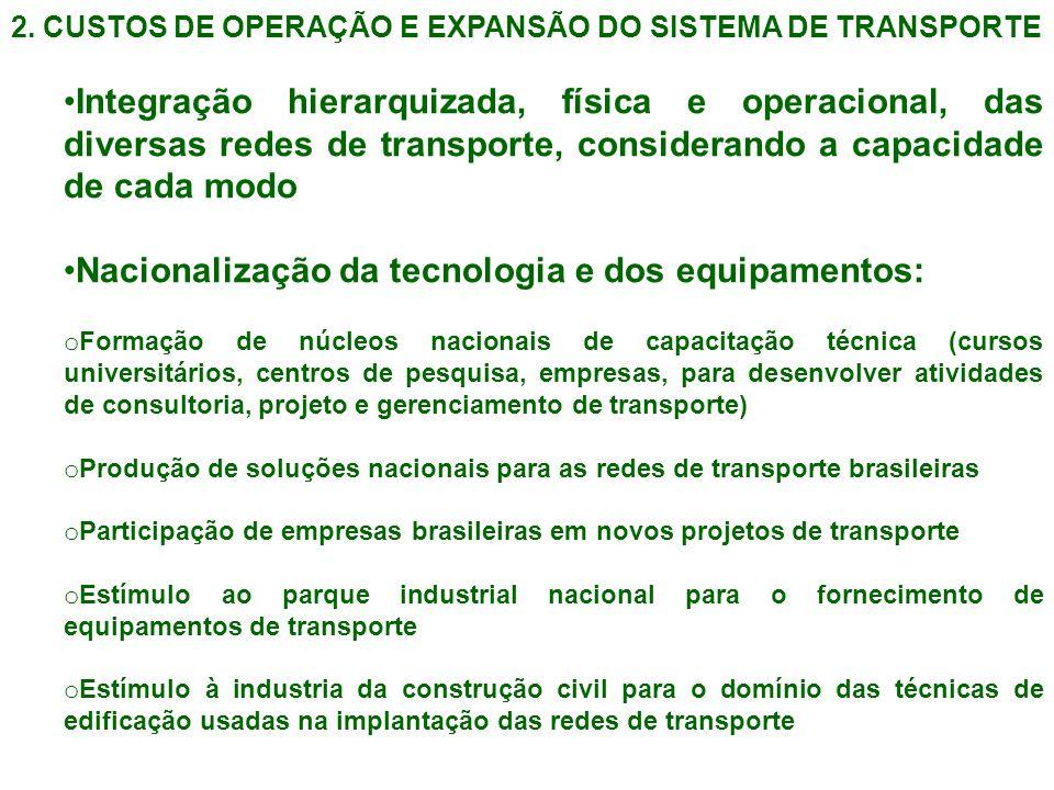 Nacionalização da tecnologia e dos equipamentos: