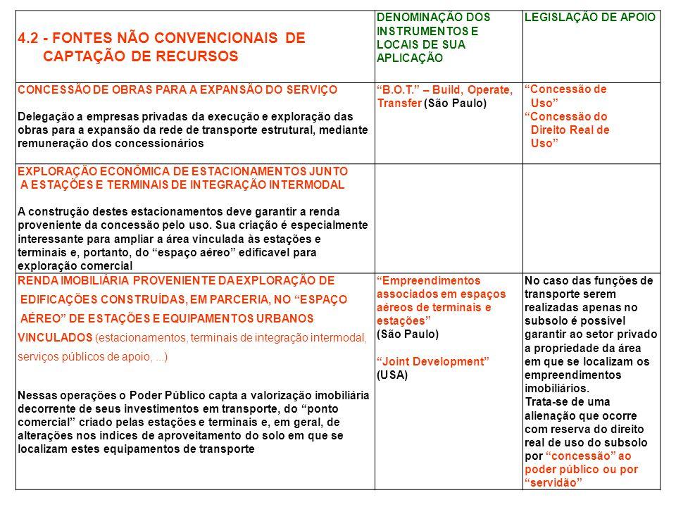 4.2 - FONTES NÃO CONVENCIONAIS DE CAPTAÇÃO DE RECURSOS