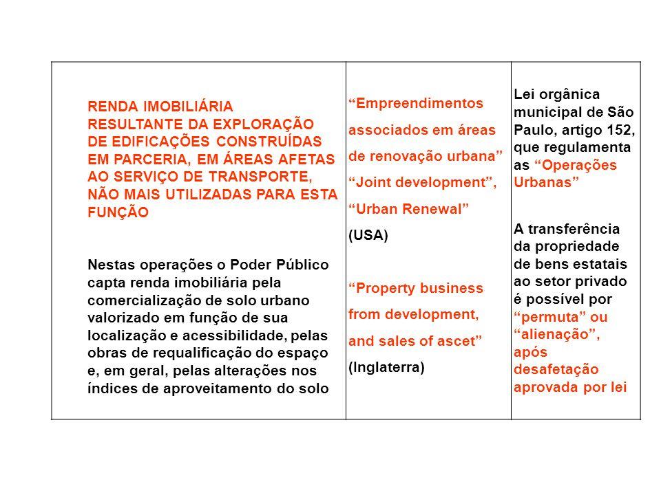 RENDA IMOBILIÁRIA RESULTANTE DA EXPLORAÇÃO.