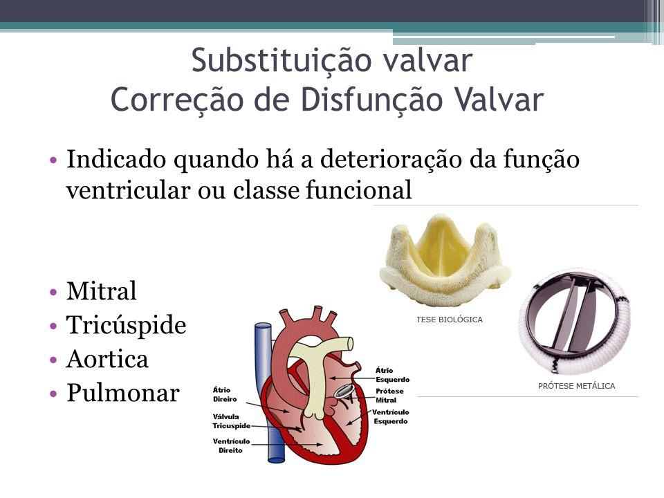 Substituição valvar Correção de Disfunção Valvar
