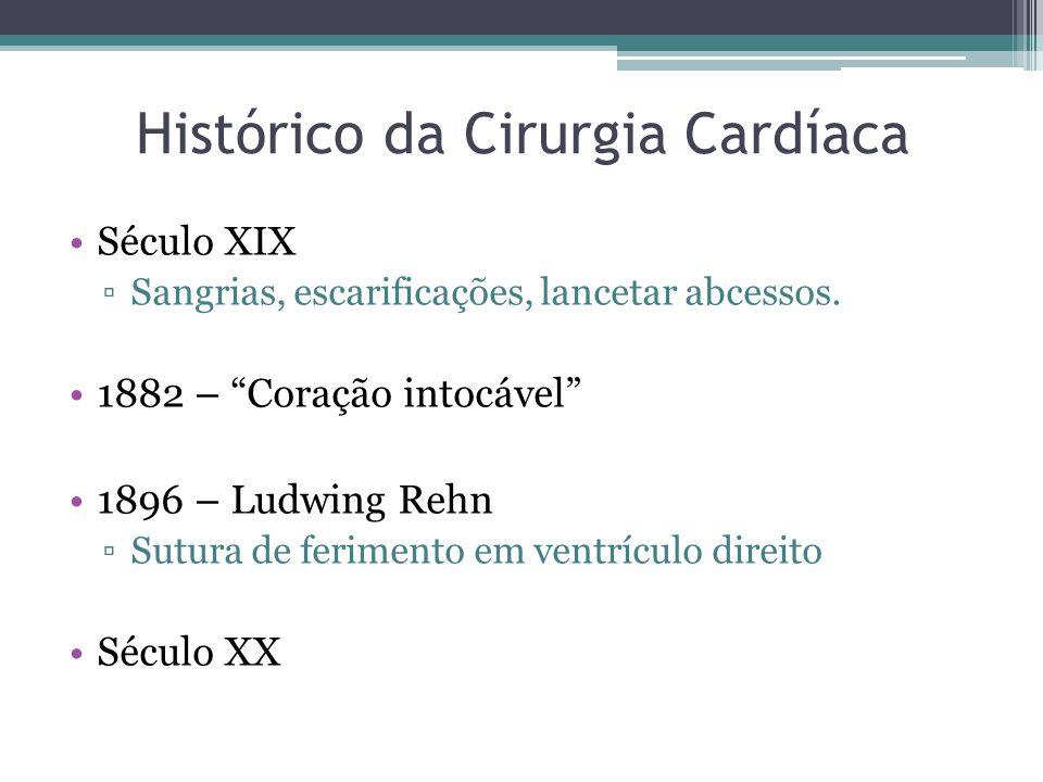 Histórico da Cirurgia Cardíaca