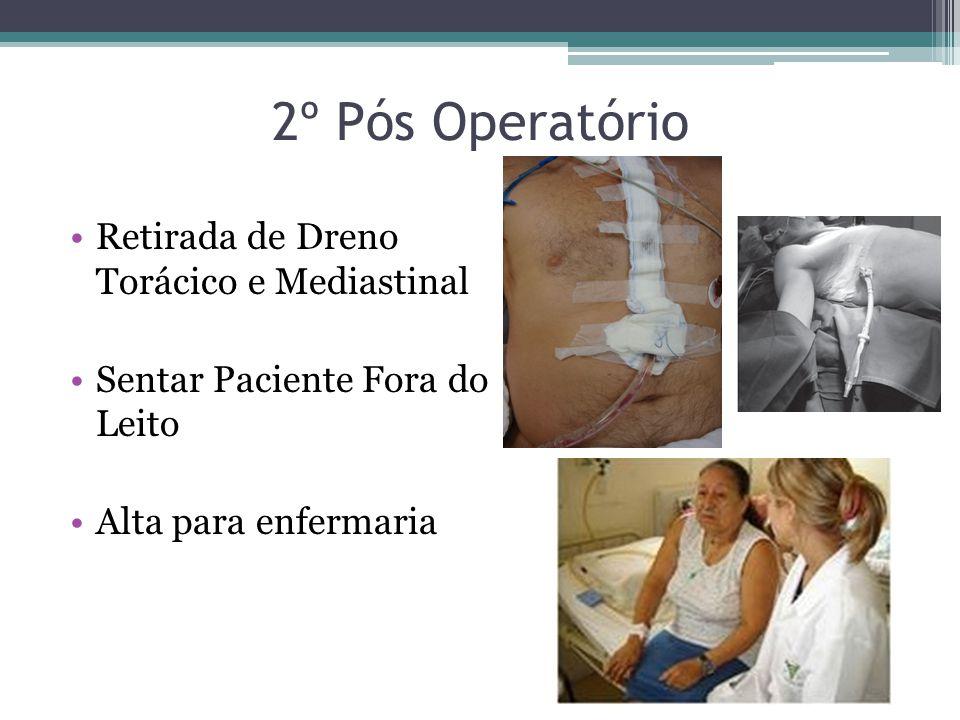 2º Pós Operatório Retirada de Dreno Torácico e Mediastinal