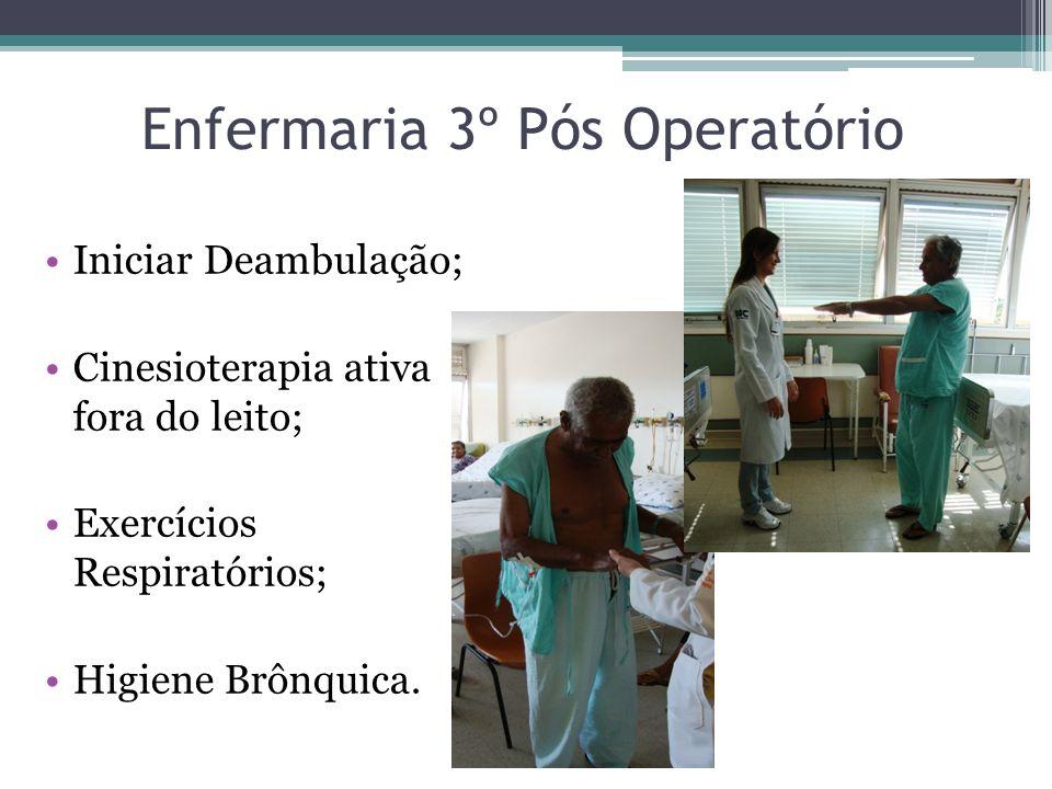 Enfermaria 3º Pós Operatório