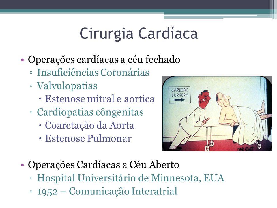 Cirurgia Cardíaca Operações cardíacas a céu fechado