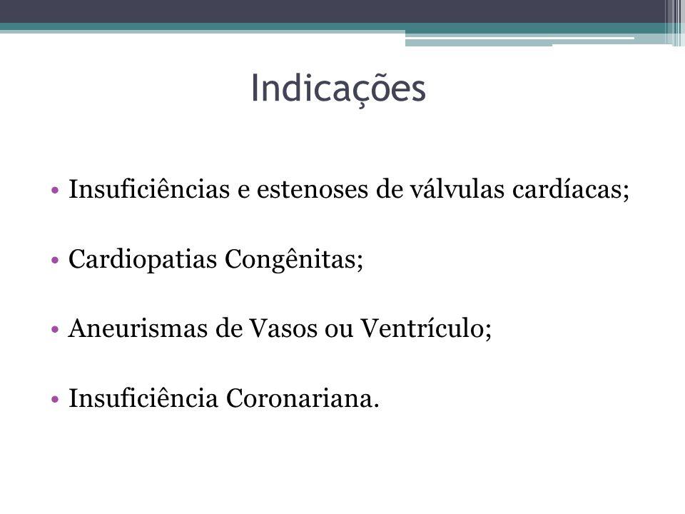 Indicações Insuficiências e estenoses de válvulas cardíacas;