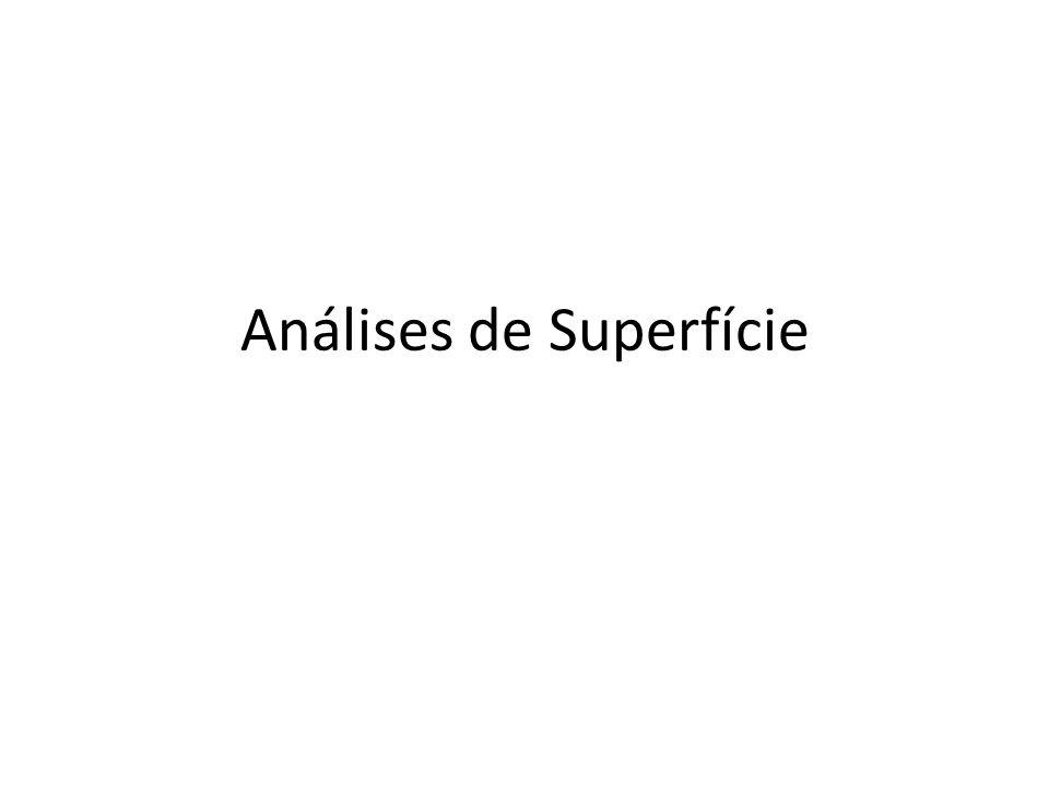 Análises de Superfície