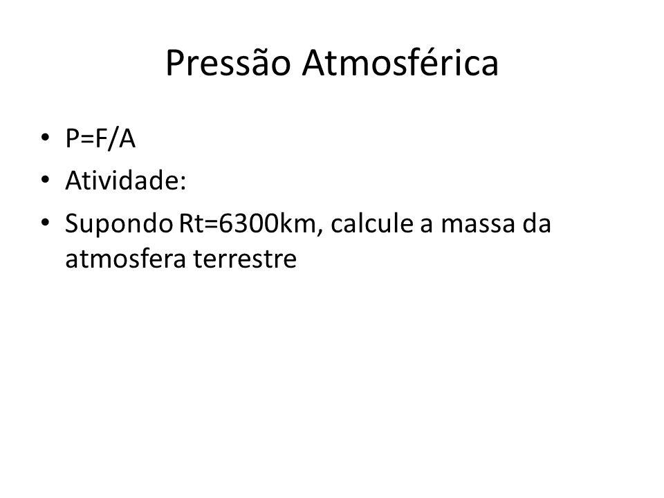 Pressão Atmosférica P=F/A Atividade: