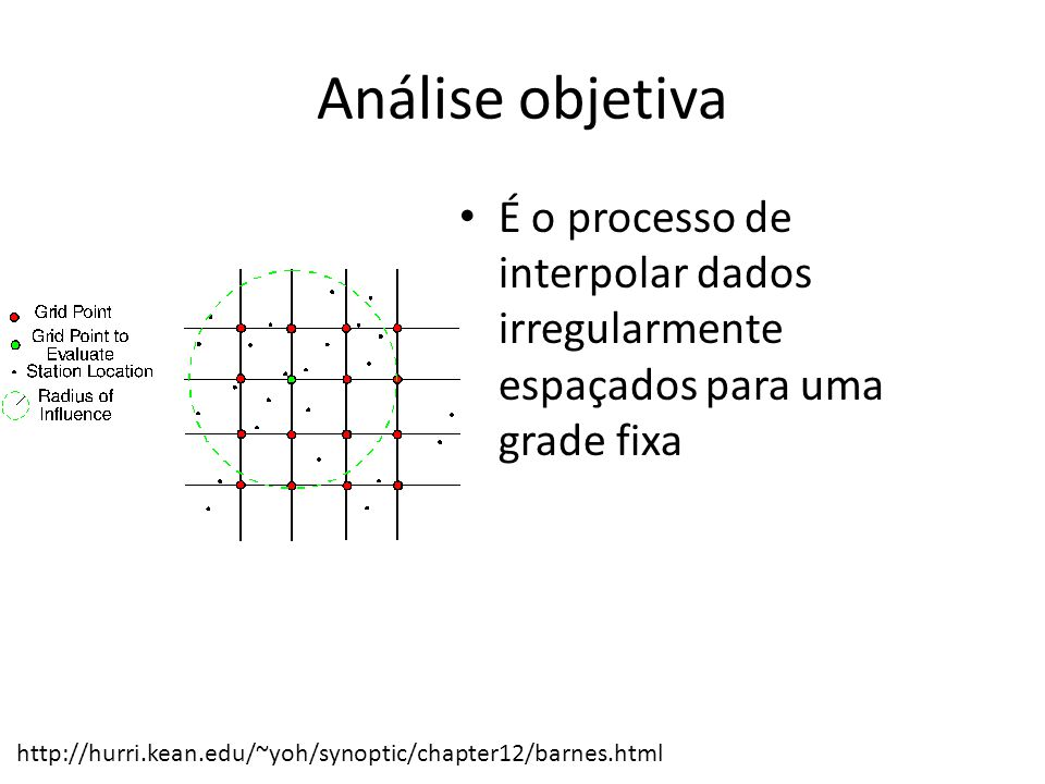 Análise objetiva É o processo de interpolar dados irregularmente espaçados para uma grade fixa.
