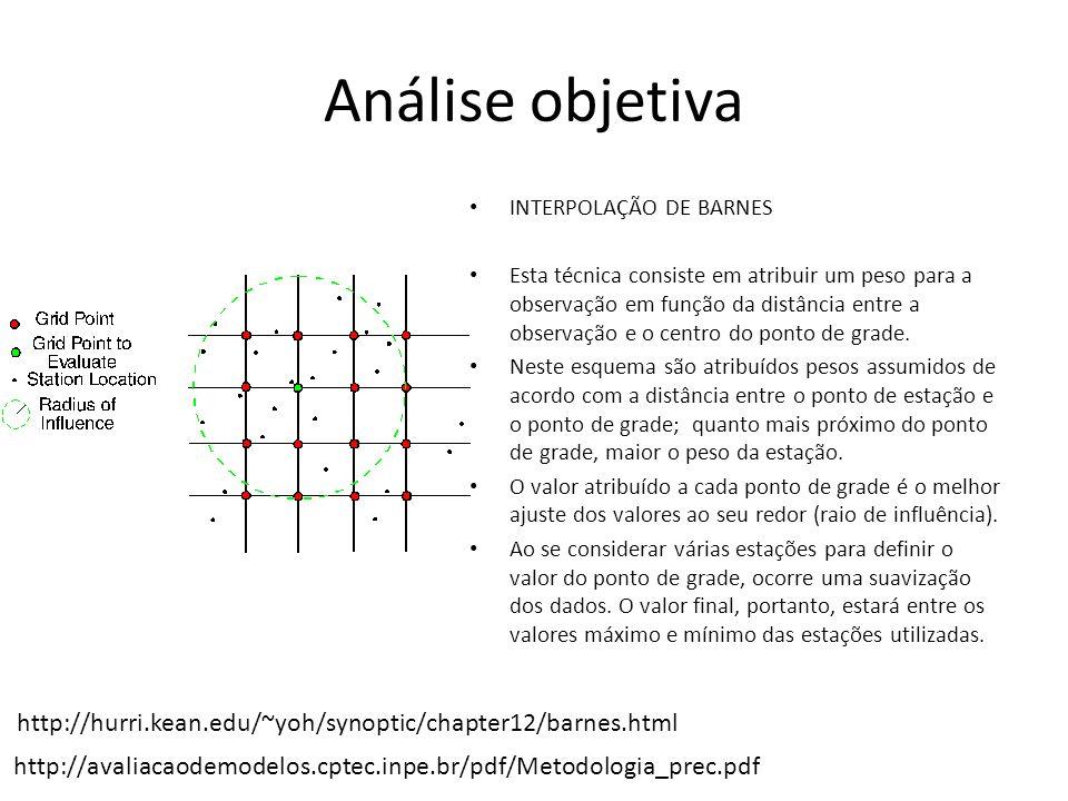 Análise objetiva INTERPOLAÇÃO DE BARNES.