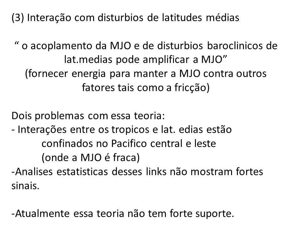 (3) Interação com disturbios de latitudes médias