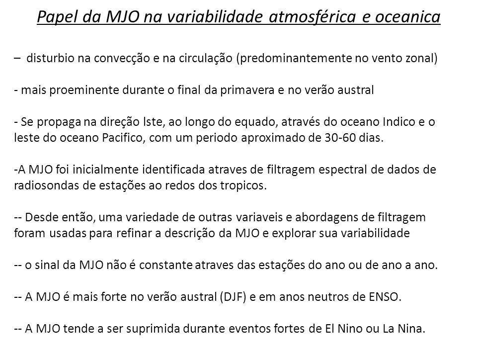 Papel da MJO na variabilidade atmosférica e oceanica
