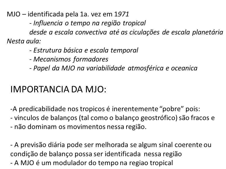 IMPORTANCIA DA MJO: MJO – identificada pela 1a. vez em 1971