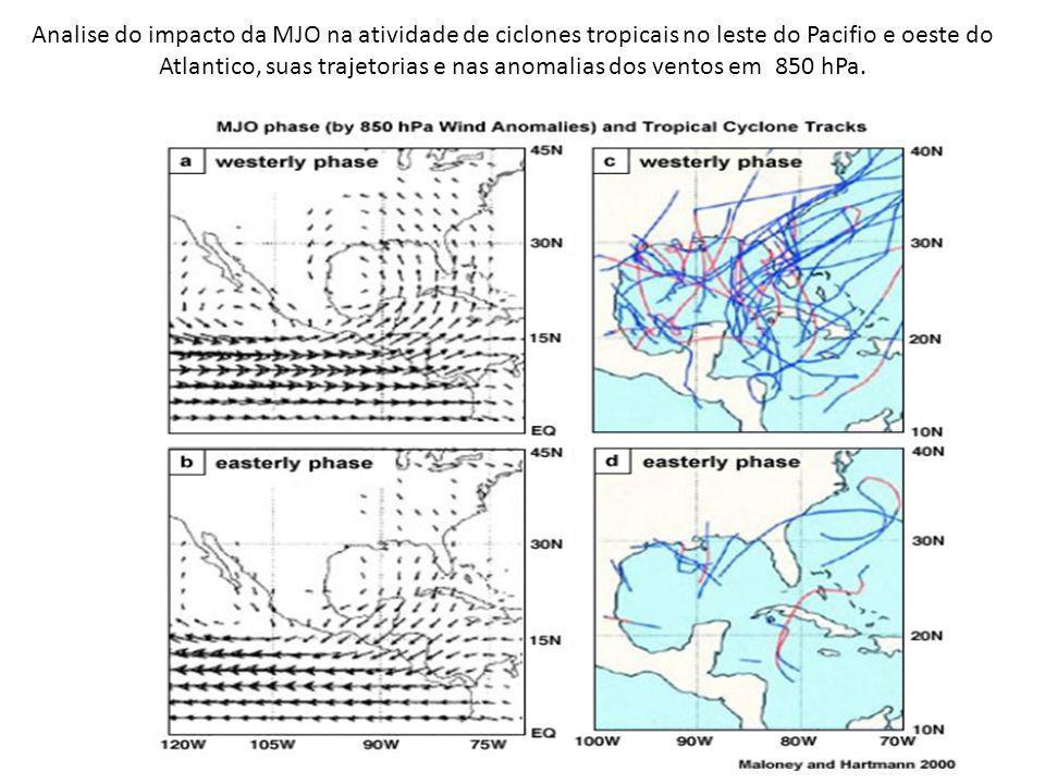 Analise do impacto da MJO na atividade de ciclones tropicais no leste do Pacifio e oeste do Atlantico, suas trajetorias e nas anomalias dos ventos em 850 hPa.