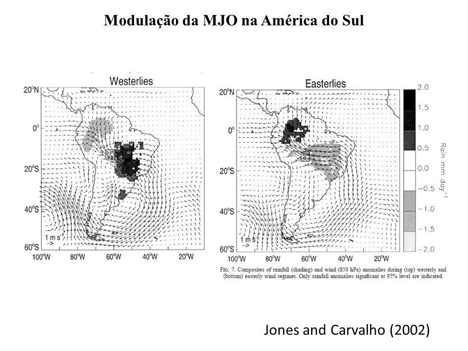Modulação da MJO na América do Sul