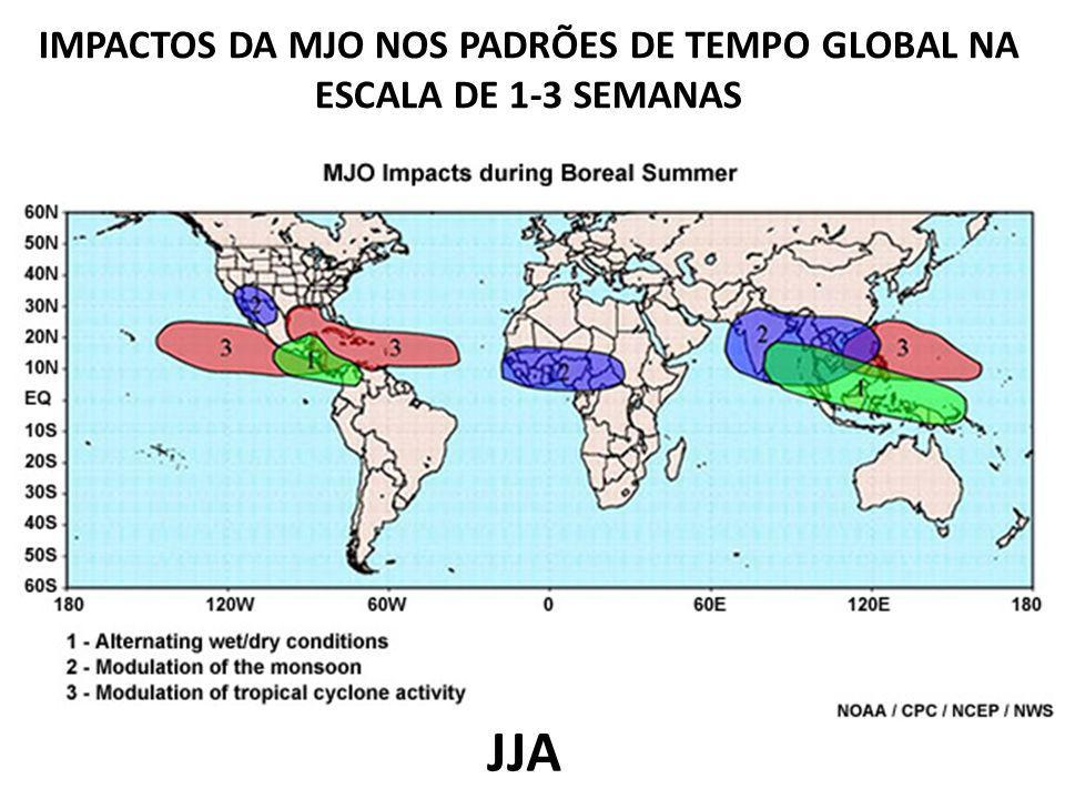 IMPACTOS DA MJO NOS PADRÕES DE TEMPO GLOBAL NA ESCALA DE 1-3 SEMANAS
