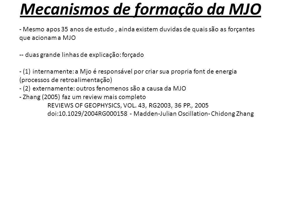 Mecanismos de formação da MJO