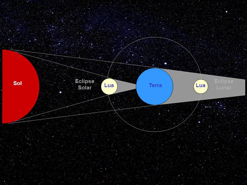Eclipse Solar Eclipse Lunar Sol Lua Terra Lua