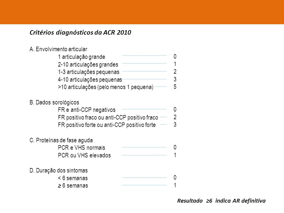 Critérios diagnósticos da ACR 2010