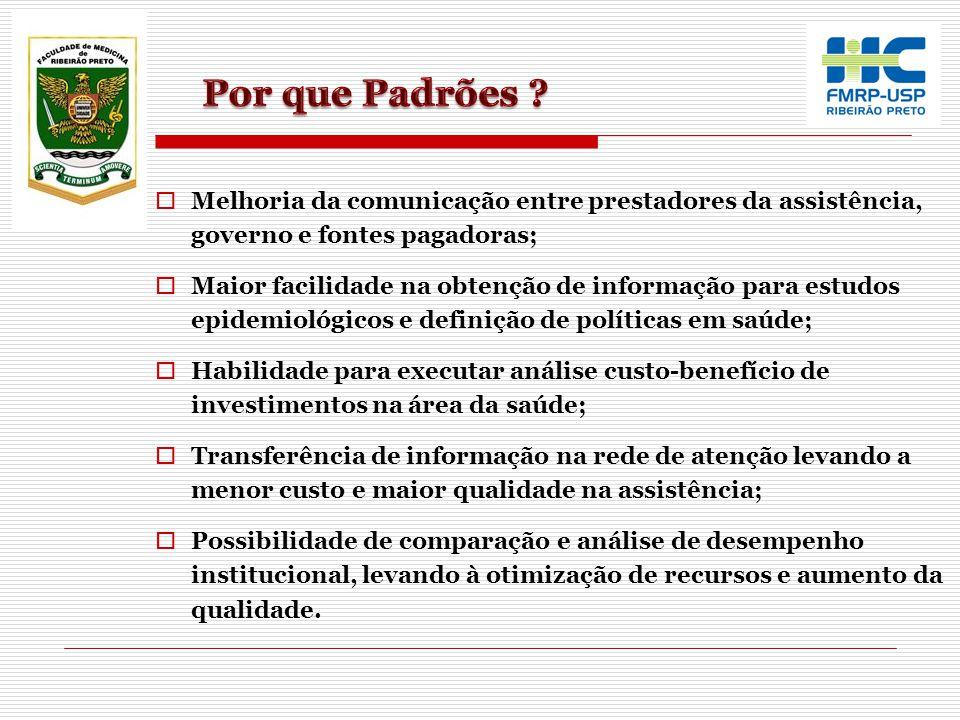 Por que Padrões Melhoria da comunicação entre prestadores da assistência, governo e fontes pagadoras;