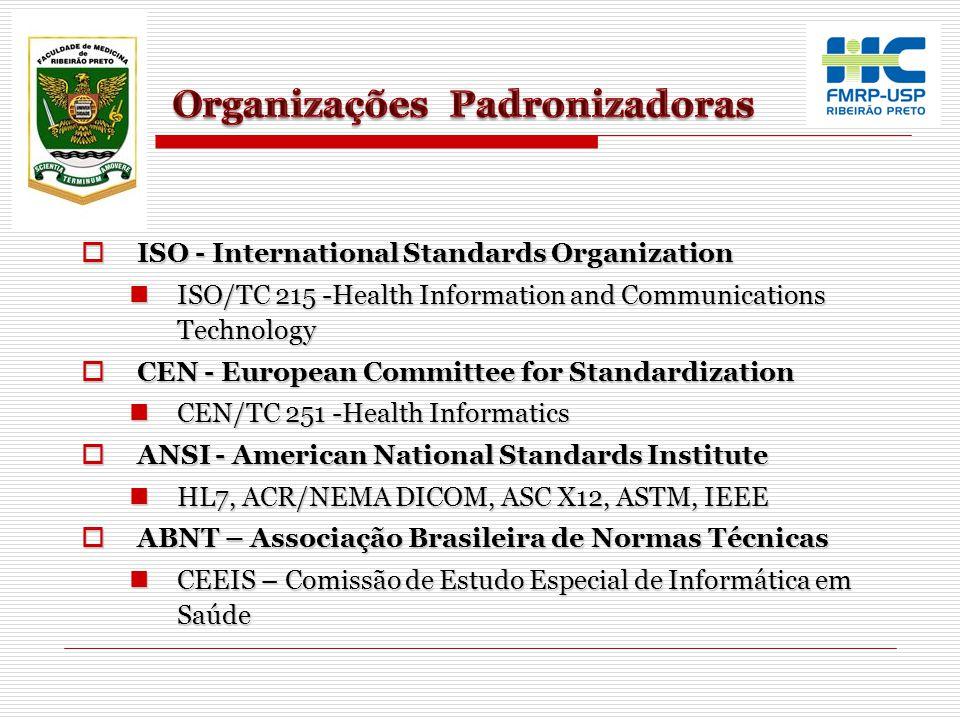 Organizações Padronizadoras
