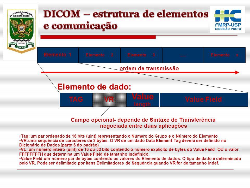 DICOM – estrutura de elementos e comunicação
