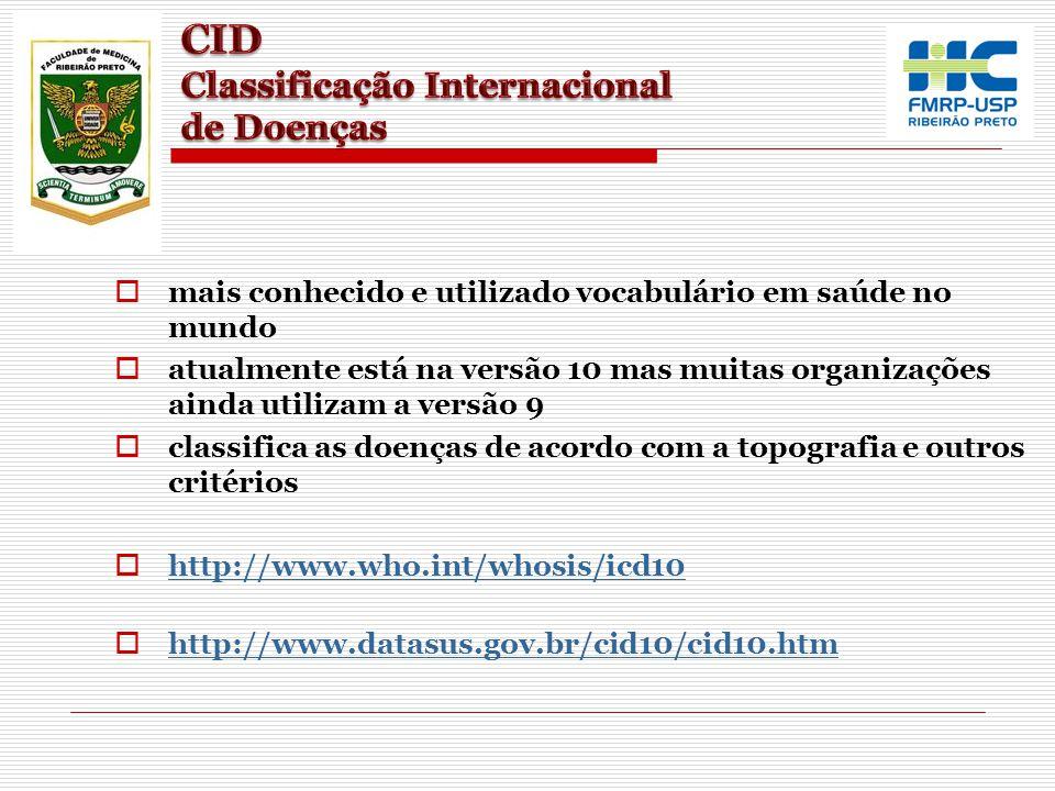 CID Classificação Internacional de Doenças