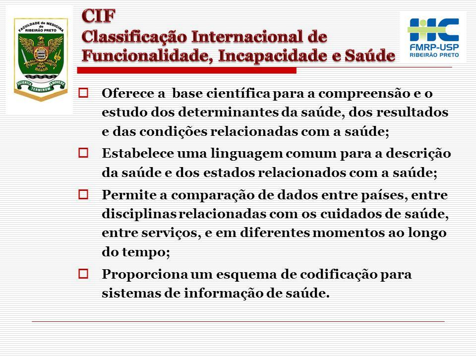 CIF Classificação Internacional de Funcionalidade, Incapacidade e Saúde