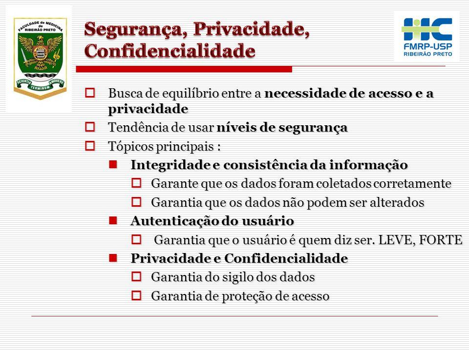 Segurança, Privacidade, Confidencialidade