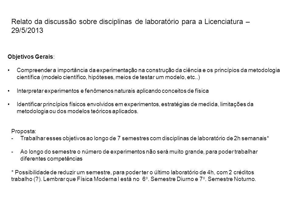 Relato da discussão sobre disciplinas de laboratório para a Licenciatura – 29/5/2013