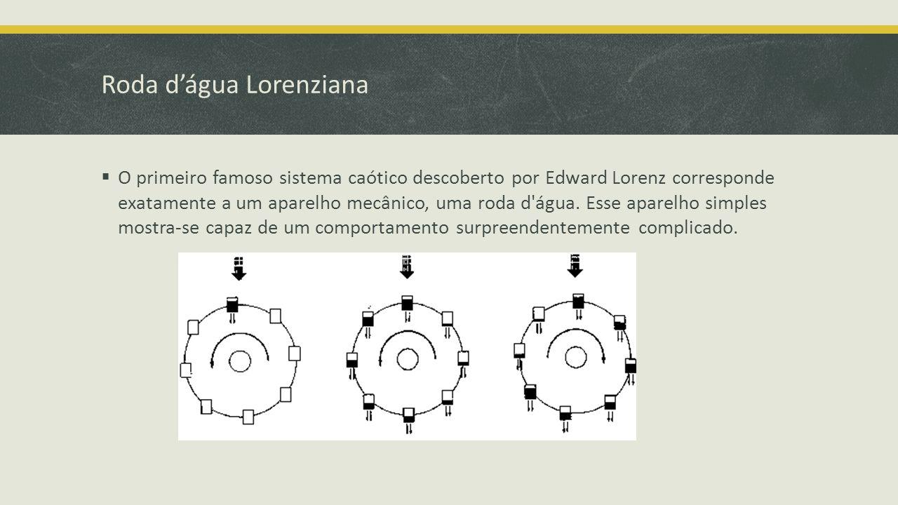 Roda d'água Lorenziana
