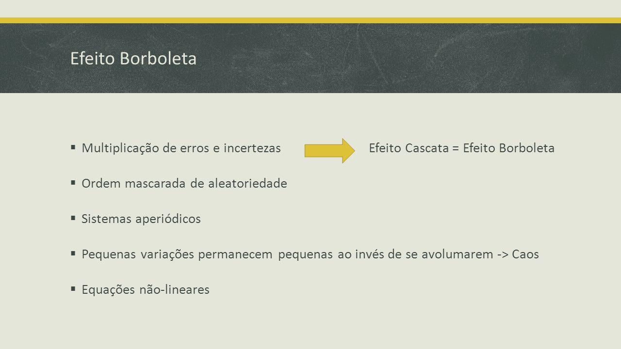 Efeito Borboleta Multiplicação de erros e incertezas Efeito Cascata = Efeito Borboleta.