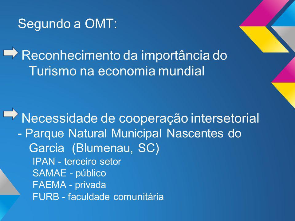 Reconhecimento da importância do Turismo na economia mundial