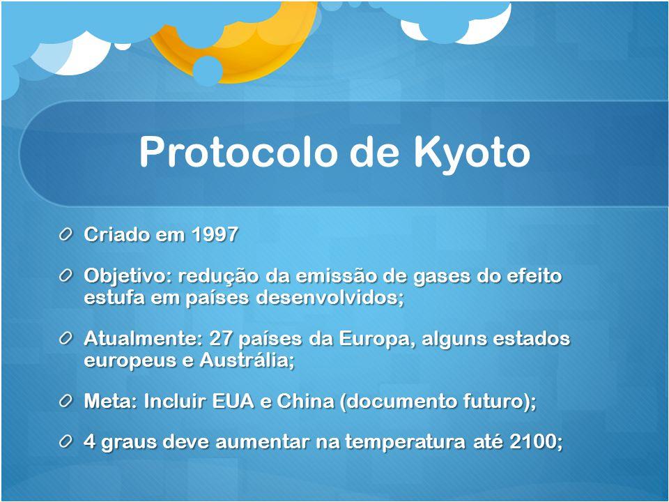 Protocolo de Kyoto Criado em 1997