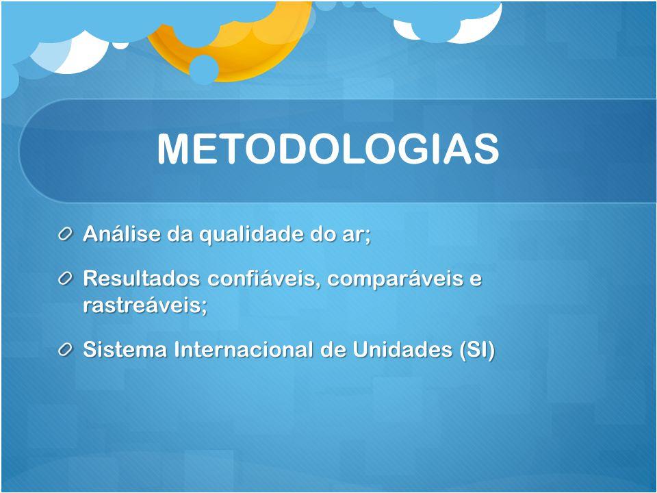 METODOLOGIAS Análise da qualidade do ar;